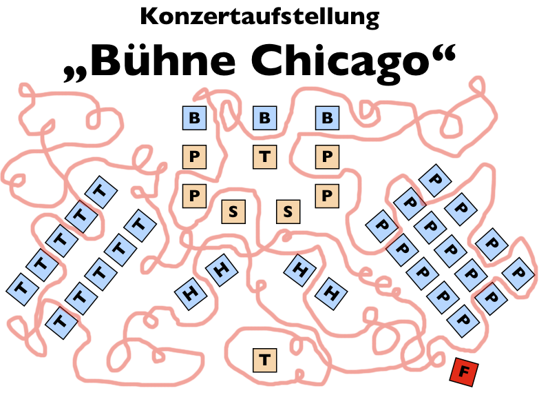 Bühne Chicago